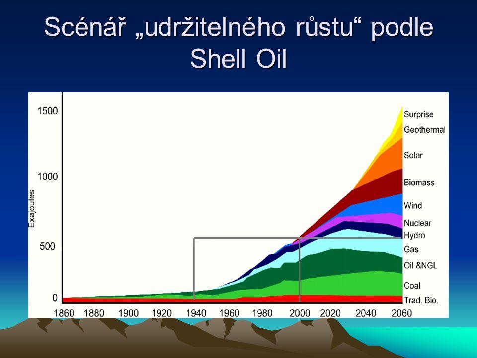 """Scénář """"udržitelného růstu podle Shell Oil"""