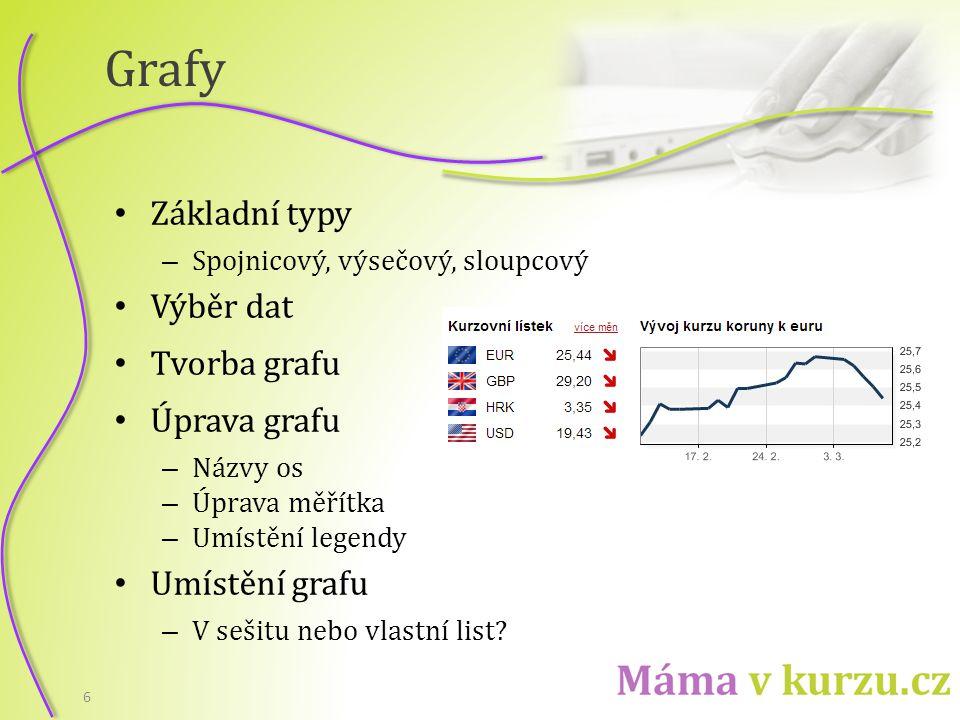 Grafy Základní typy Výběr dat Tvorba grafu Úprava grafu Umístění grafu