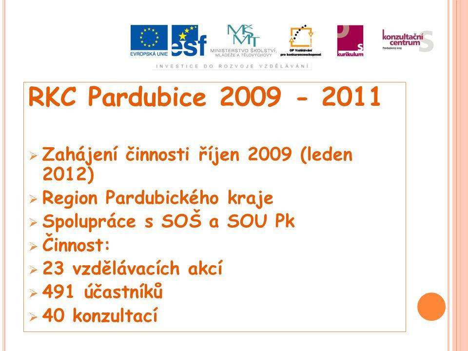 RKC Pardubice 2009 - 2011 Zahájení činnosti říjen 2009 (leden 2012)