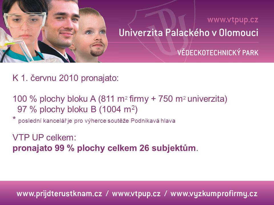 K 1. červnu 2010 pronajato: 100 % plochy bloku A (811 m2 firmy + 750 m2 univerzita) 97 % plochy bloku B (1004 m2)