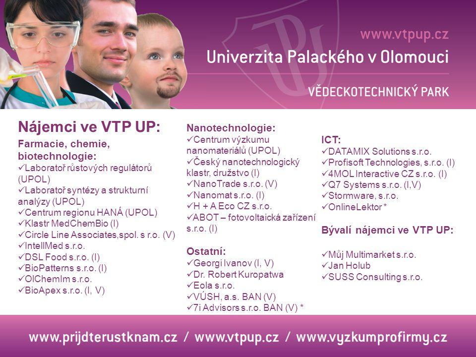 Nájemci ve VTP UP: Nanotechnologie: Farmacie, chemie, biotechnologie: