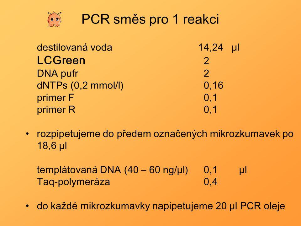 PCR směs pro 1 reakci LCGreen 2 destilovaná voda 14,24 μl DNA pufr 2
