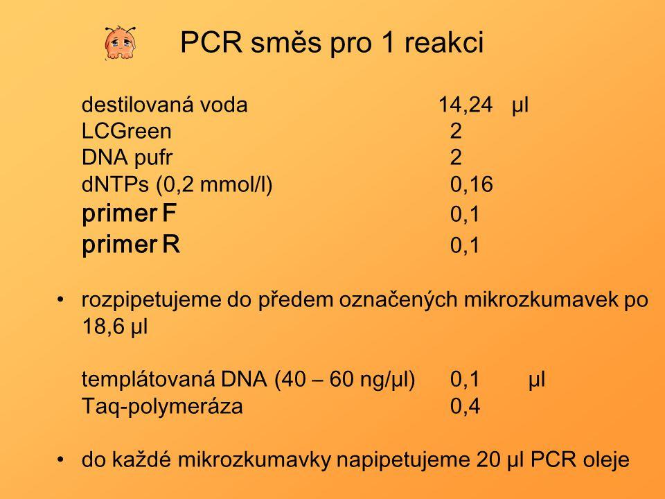 PCR směs pro 1 reakci primer F 0,1 primer R 0,1