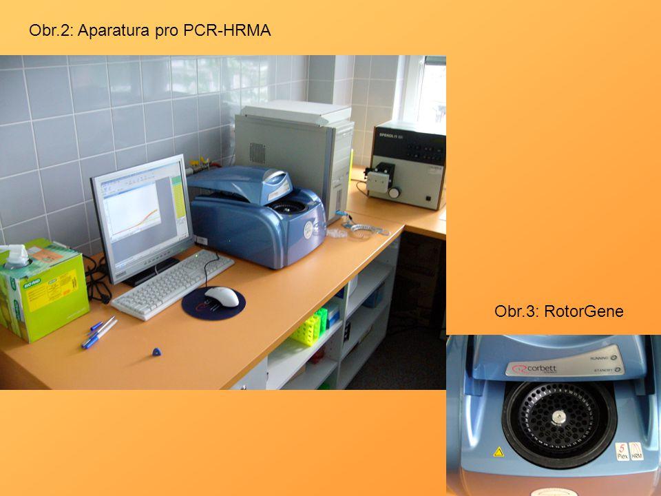 Obr.2: Aparatura pro PCR-HRMA