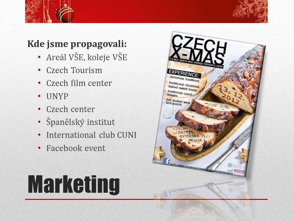 Marketing Kde jsme propagovali: Areál VŠE, koleje VŠE Czech Tourism