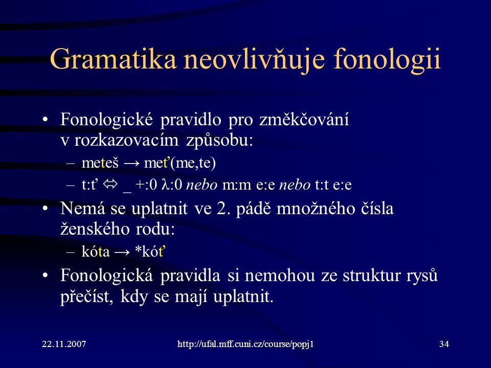 Gramatika neovlivňuje fonologii