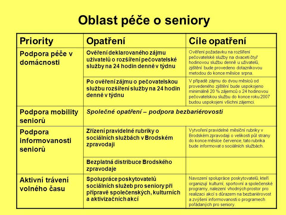 Oblast péče o seniory Priority Opatření Cíle opatření