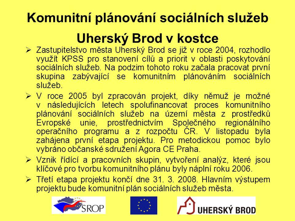 Komunitní plánování sociálních služeb Uherský Brod v kostce