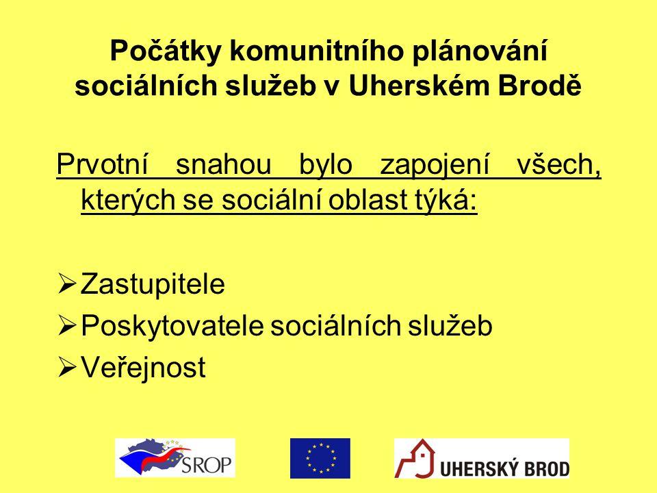 Počátky komunitního plánování sociálních služeb v Uherském Brodě
