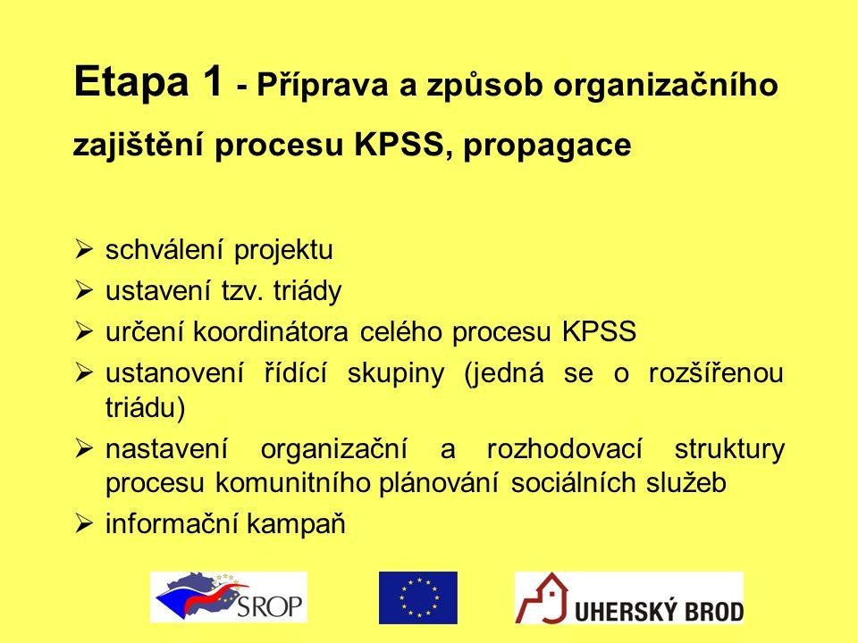 Etapa 1 - Příprava a způsob organizačního zajištění procesu KPSS, propagace