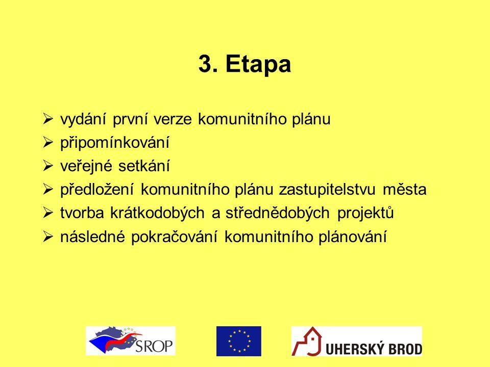 3. Etapa vydání první verze komunitního plánu připomínkování
