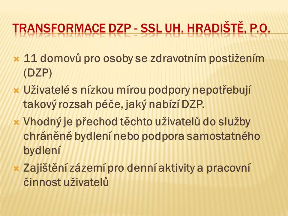 TRANSFORMACE DZP - SSL UH. HRADIŠTĚ, p.o.