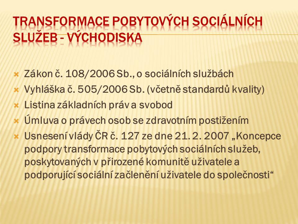 Transformace pobytových sociálních služeb - východiska