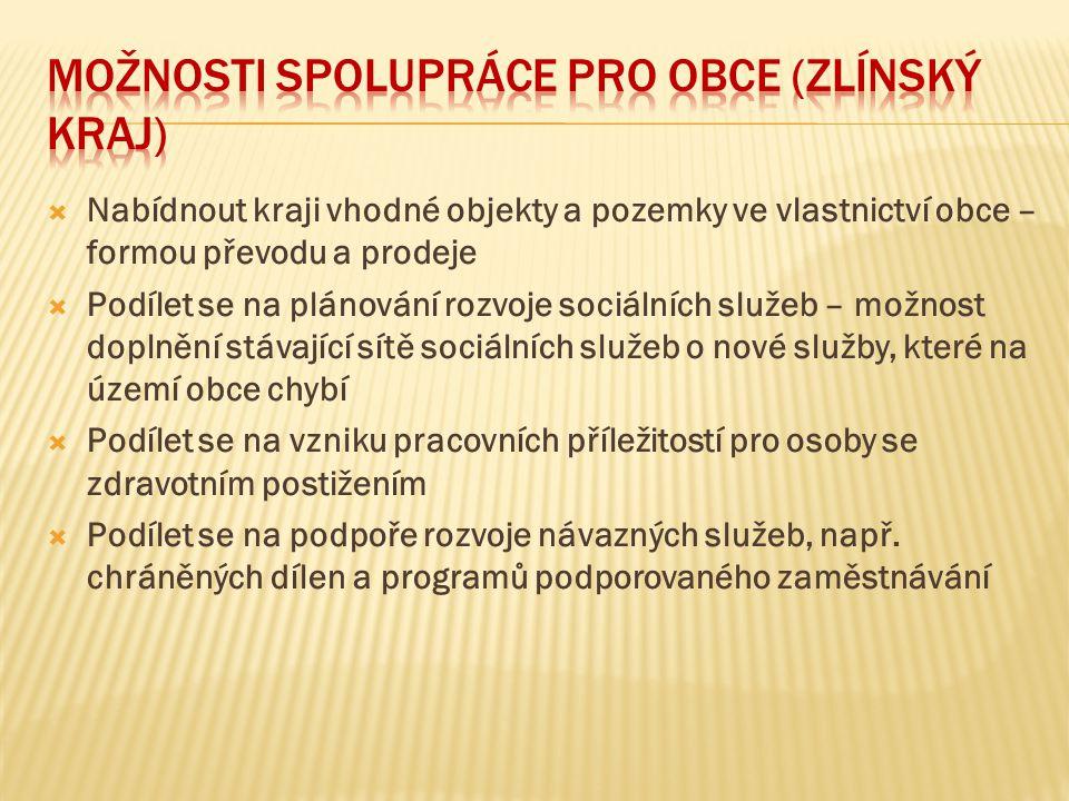Možnosti spolupráce pro obce (Zlínský Kraj)