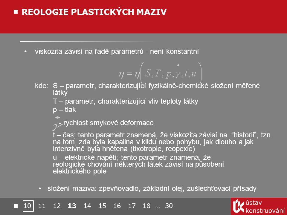 REOLOGIE PLASTICKÝCH MAZIV
