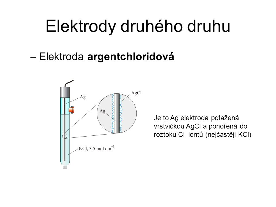 Elektrody druhého druhu