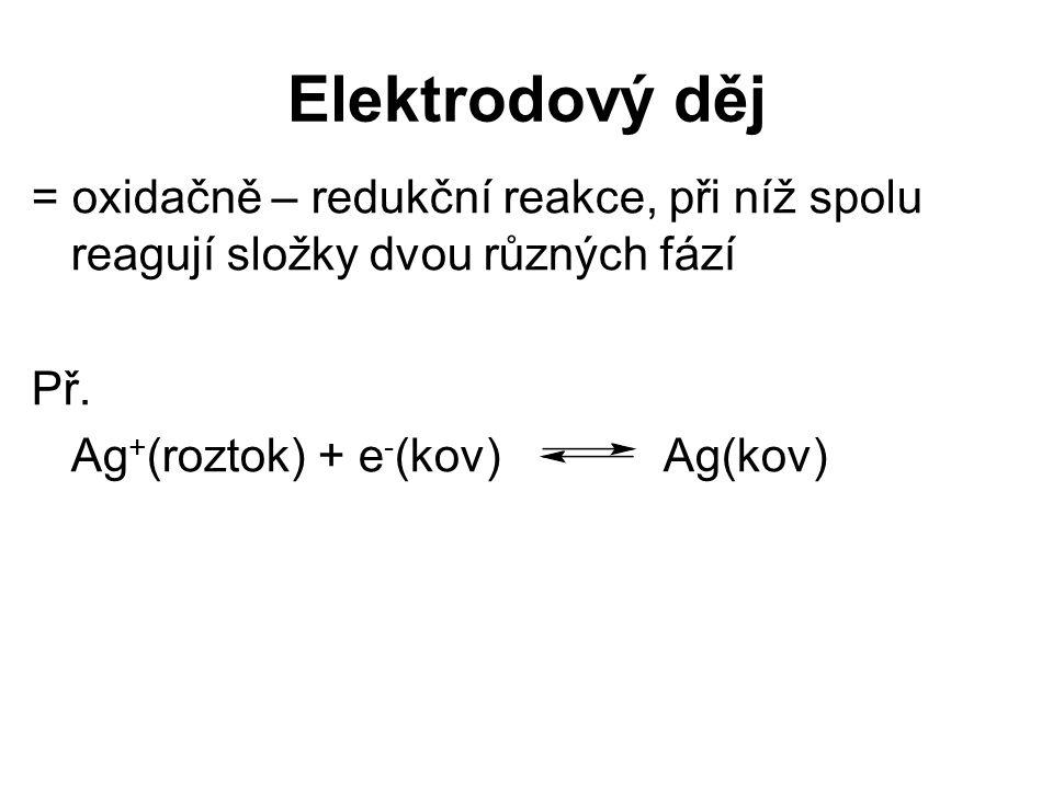 Elektrodový děj = oxidačně – redukční reakce, při níž spolu reagují složky dvou různých fází.