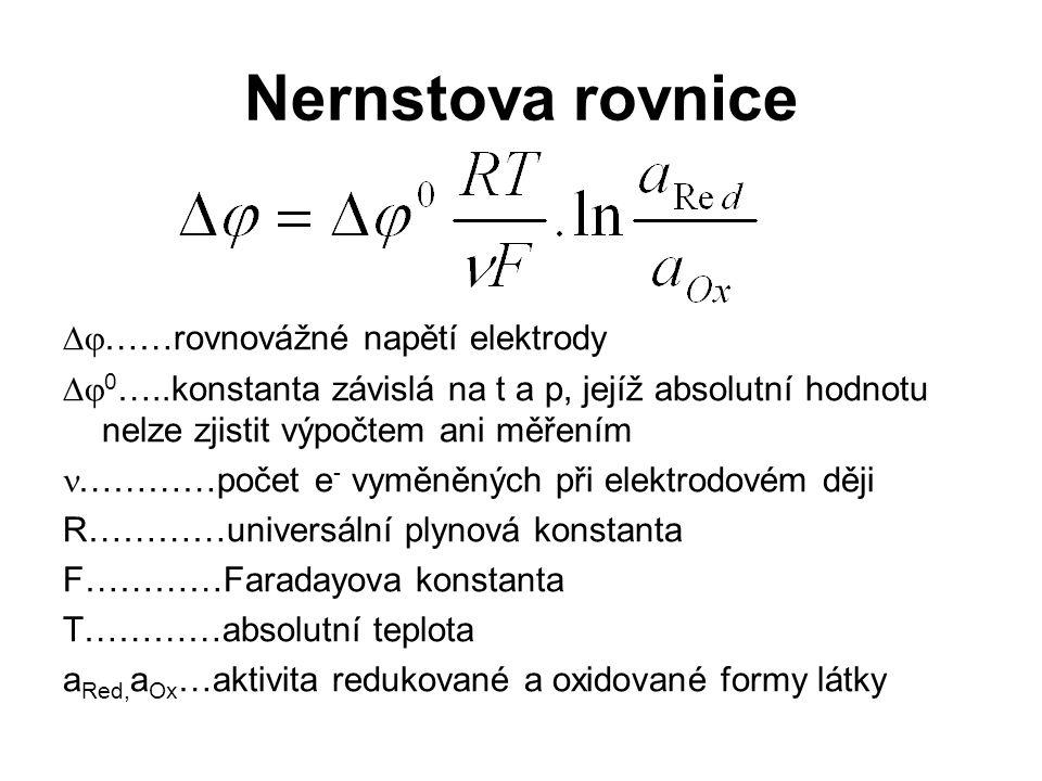 Nernstova rovnice ……rovnovážné napětí elektrody