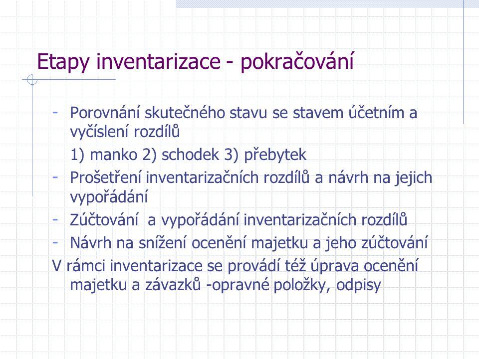 Etapy inventarizace - pokračování