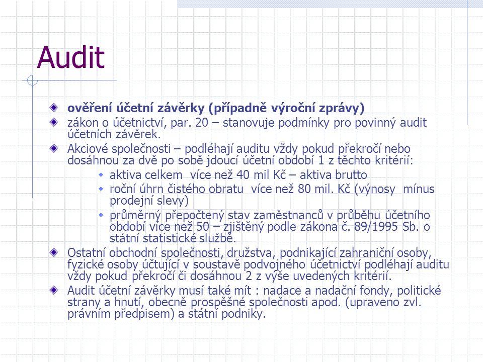 Audit ověření účetní závěrky (případně výroční zprávy)