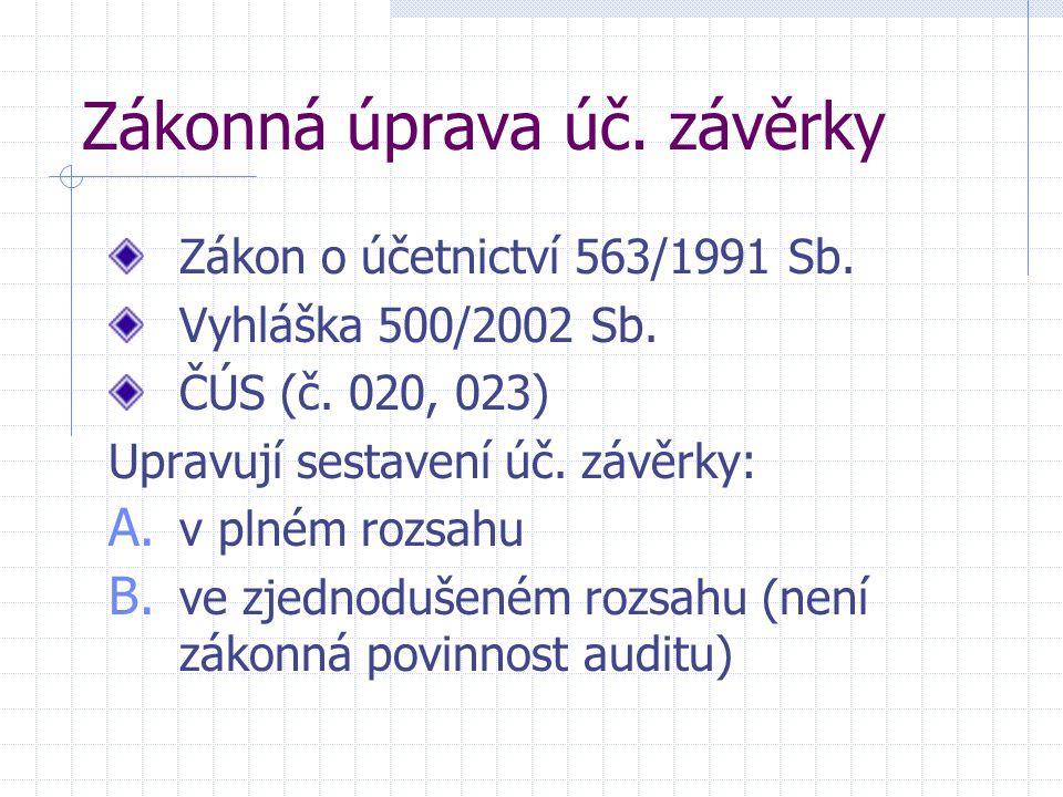 Zákonná úprava úč. závěrky