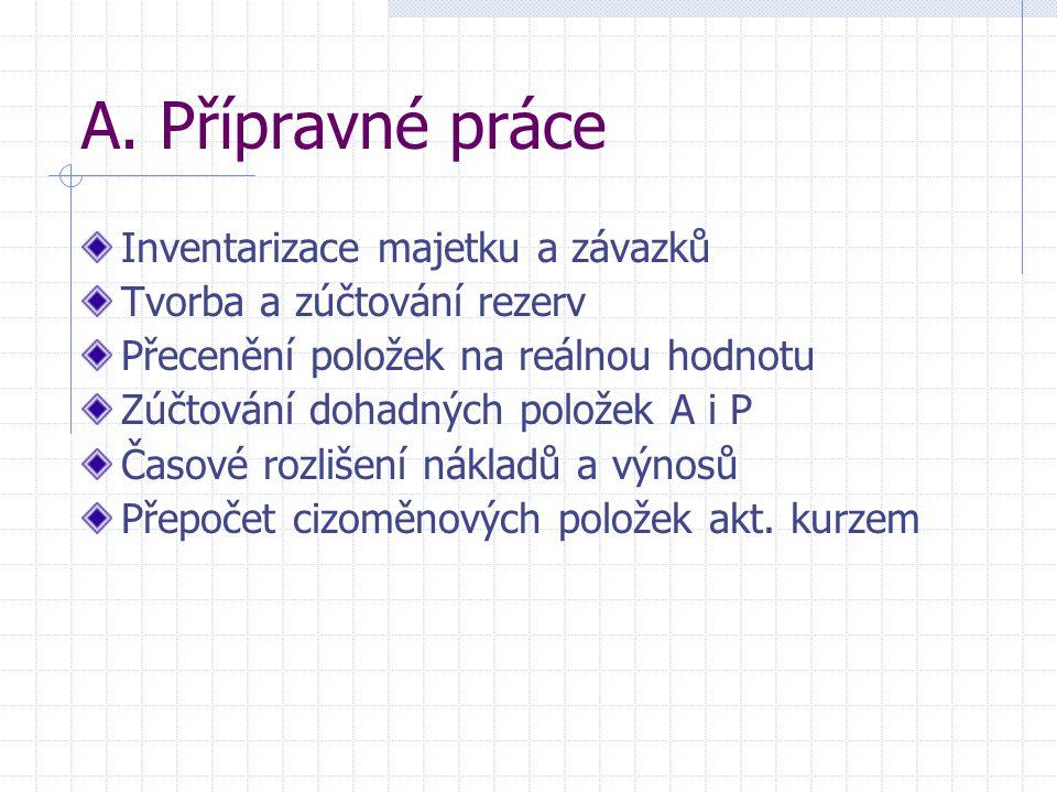 A. Přípravné práce Inventarizace majetku a závazků