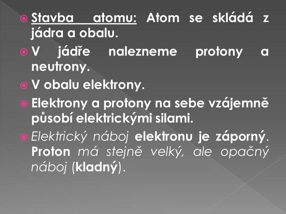 Stavba atomu: Atom se skládá z jádra a obalu.