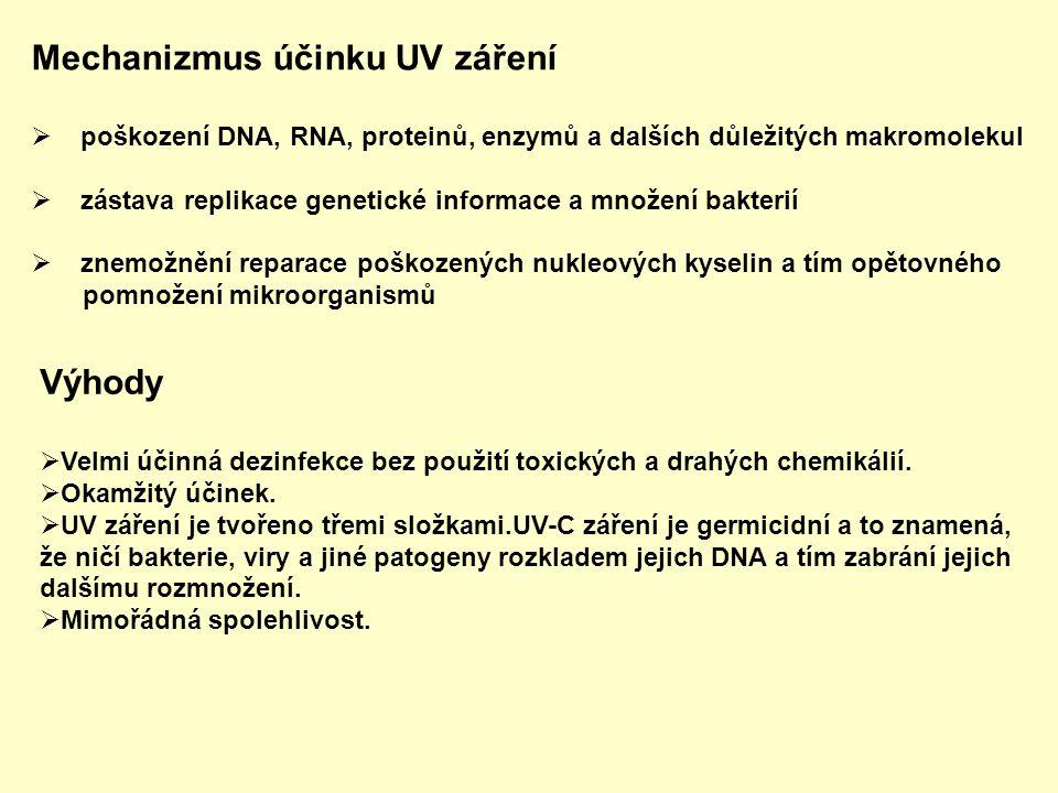 Mechanizmus účinku UV záření