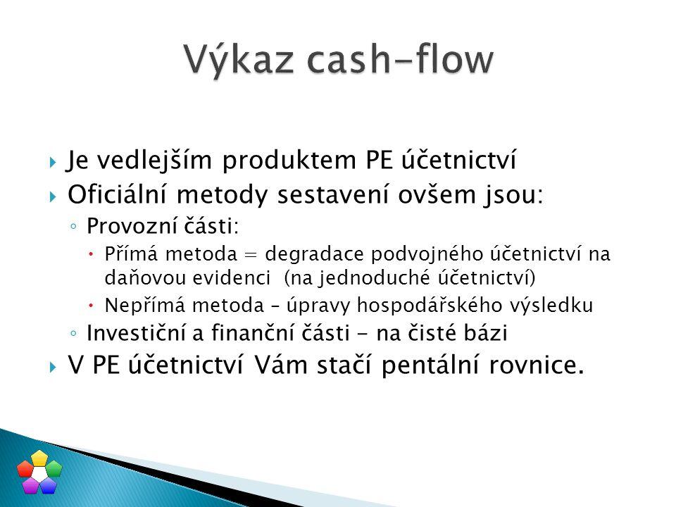 Výkaz cash-flow Je vedlejším produktem PE účetnictví