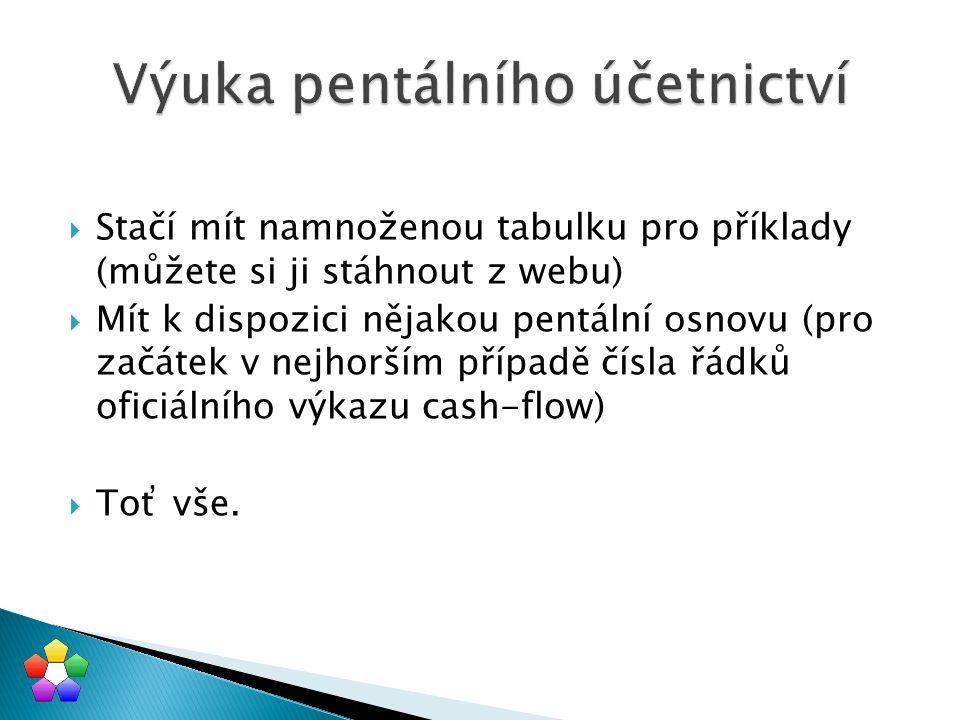 Výuka pentálního účetnictví