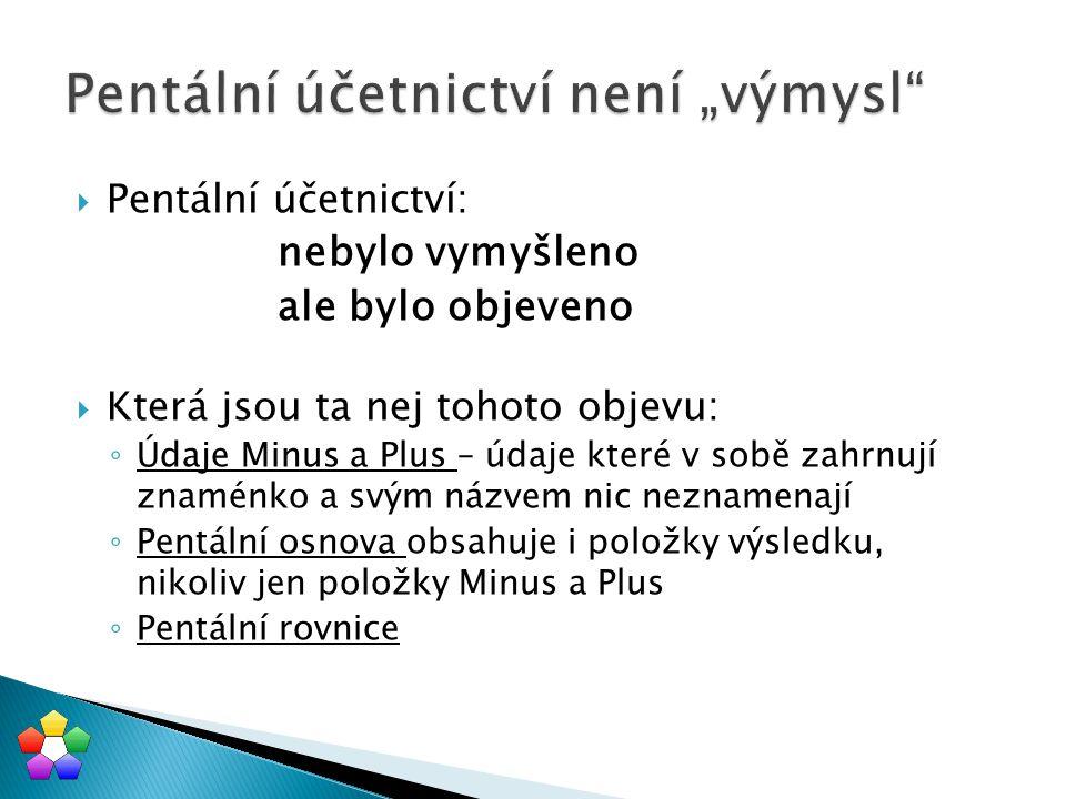 """Pentální účetnictví není """"výmysl"""