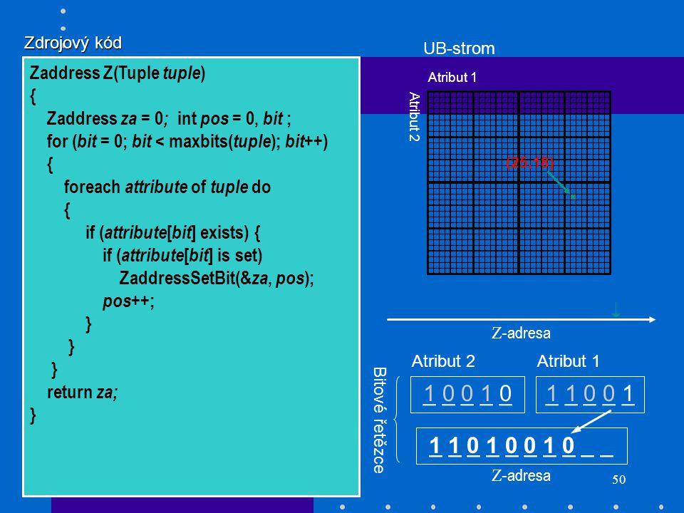 Zdrojový kód UB-strom. Zaddress Z(Tuple tuple) { Zaddress za = 0; int pos = 0, bit ; for (bit = 0; bit < maxbits(tuple); bit++)