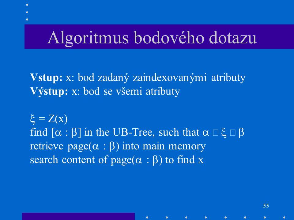 Algoritmus bodového dotazu