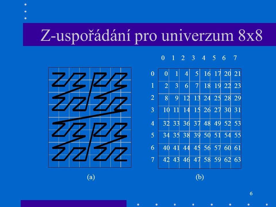 Z-uspořádání pro univerzum 8x8