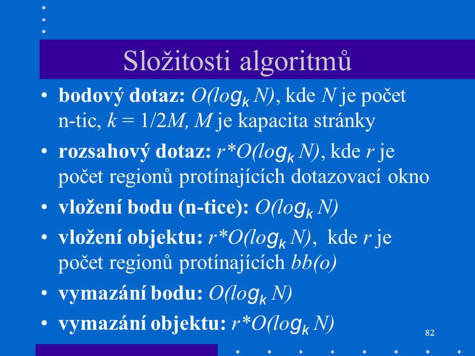 Složitosti algoritmů bodový dotaz: O(logk N), kde N je počet n-tic, k = 1/2M, M je kapacita stránky.