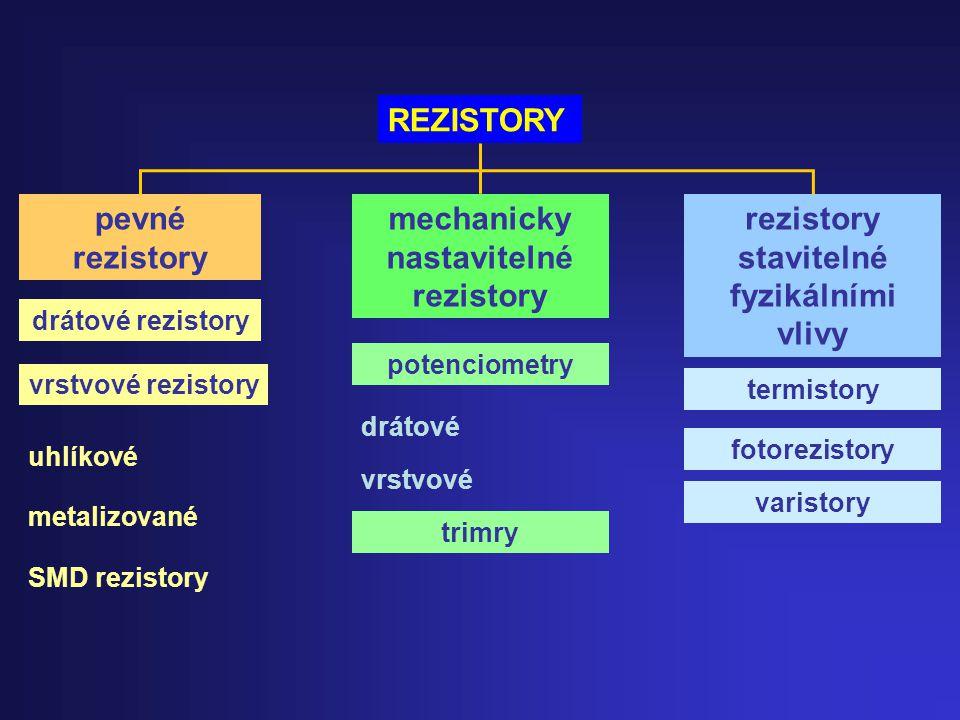 mechanicky nastavitelné rezistory