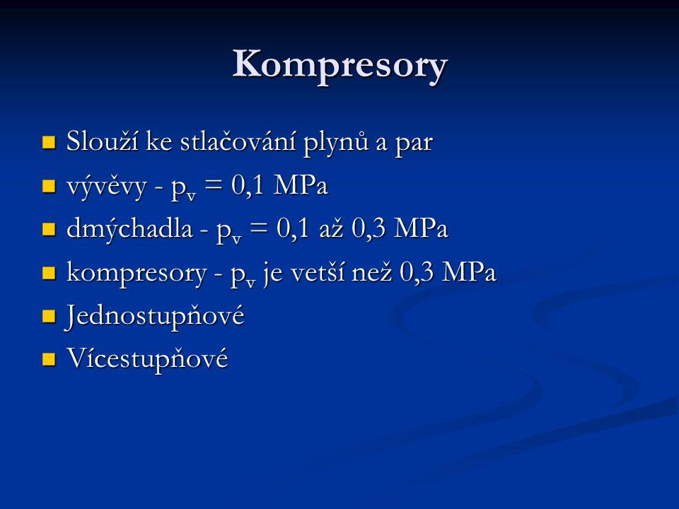 Kompresory Slouží ke stlačování plynů a par vývěvy - pv = 0,1 MPa