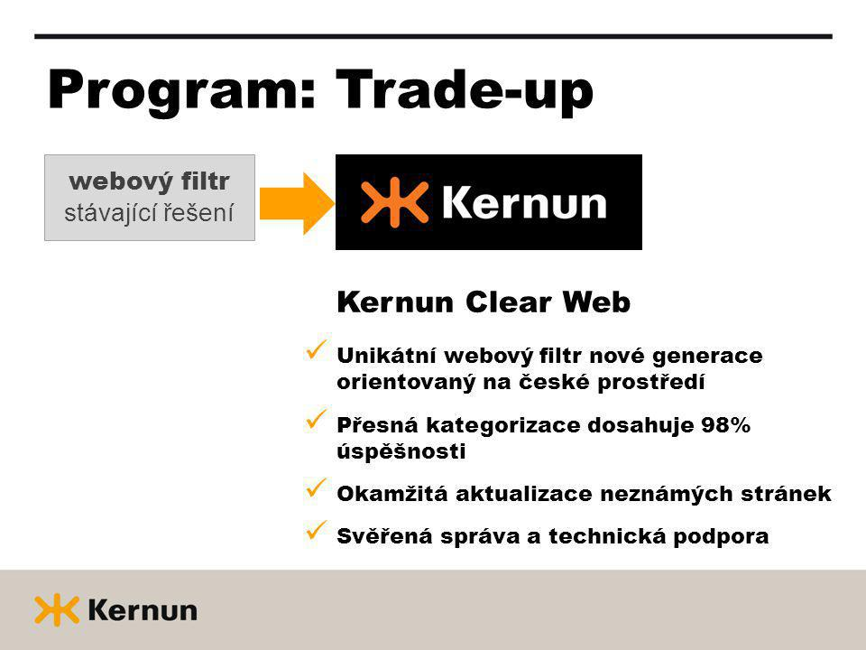 Program: Trade-up Kernun Clear Web webový filtr stávající řešení