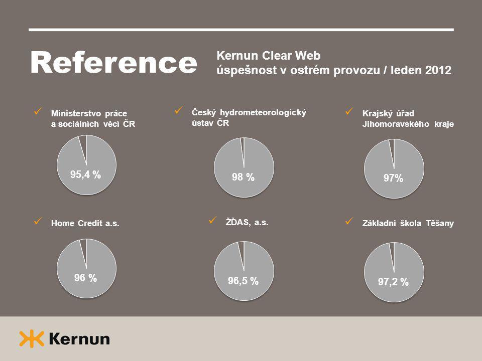 Reference Kernun Clear Web úspešnost v ostrém provozu / leden 2012