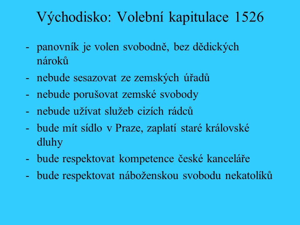 Východisko: Volební kapitulace 1526