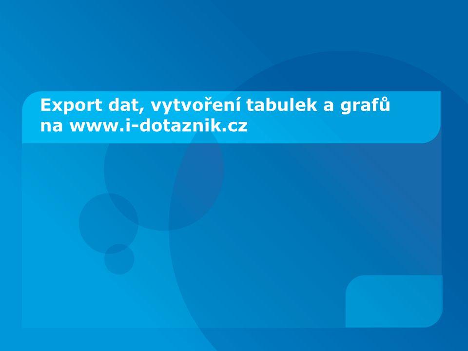 Export dat, vytvoření tabulek a grafů na www.i-dotaznik.cz