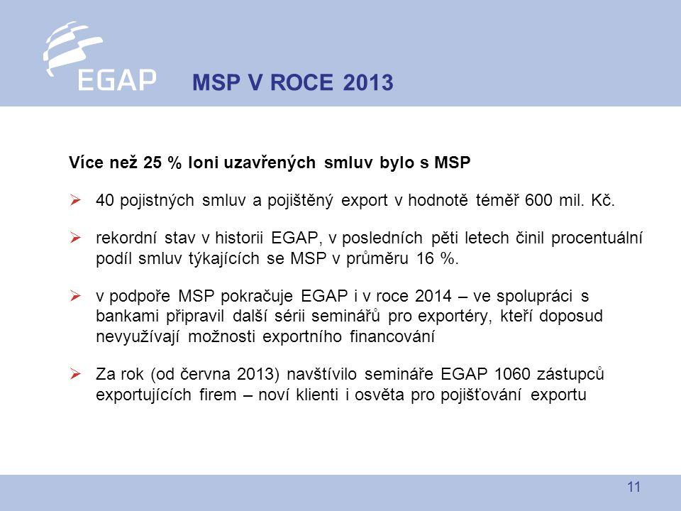 MSP V ROCE 2013 Více než 25 % loni uzavřených smluv bylo s MSP