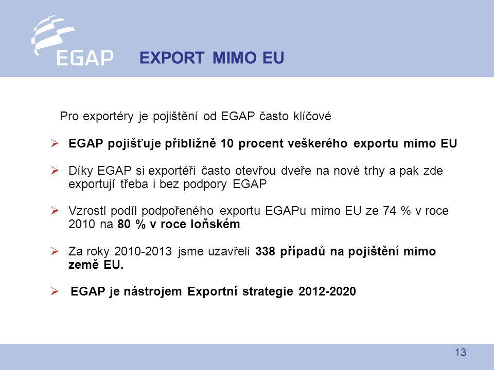 EXPORT MIMO EU Pro exportéry je pojištění od EGAP často klíčové