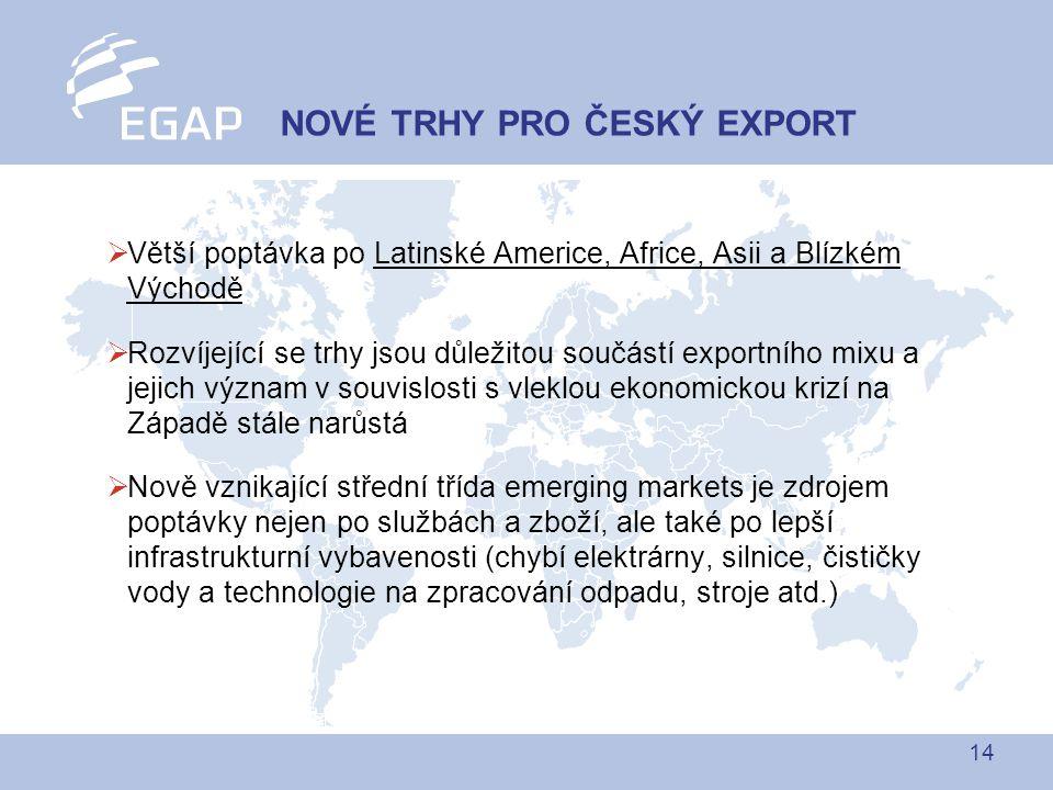 NOVÉ TRHY PRO ČESKÝ EXPORT