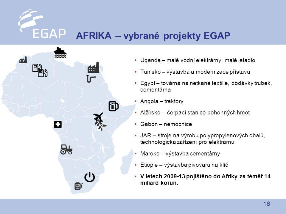 AFRIKA – vybrané projekty EGAP