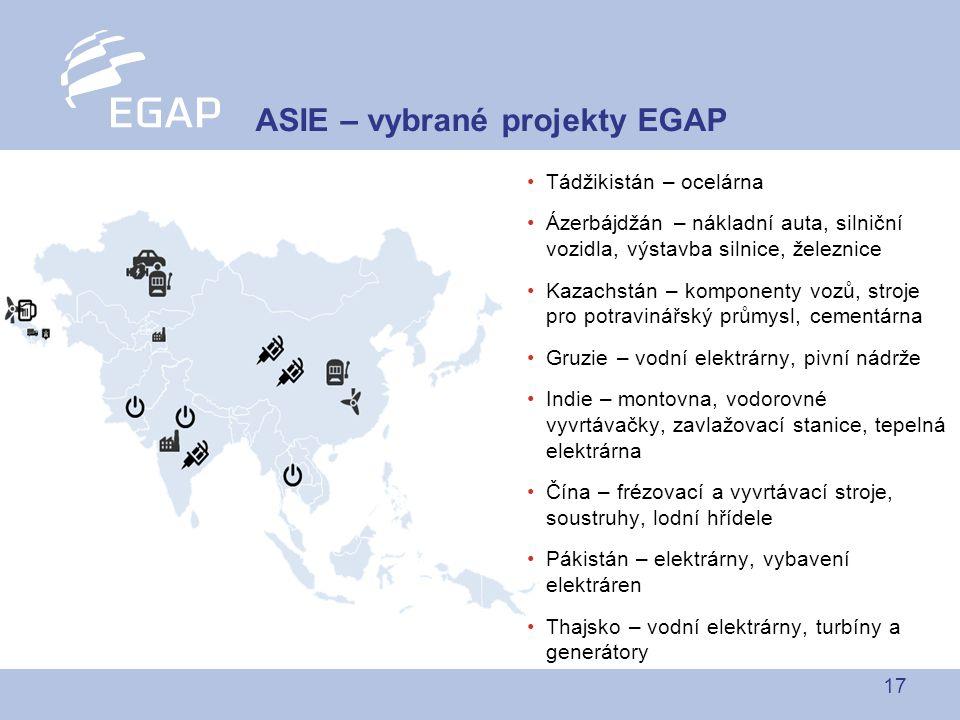 ASIE – vybrané projekty EGAP