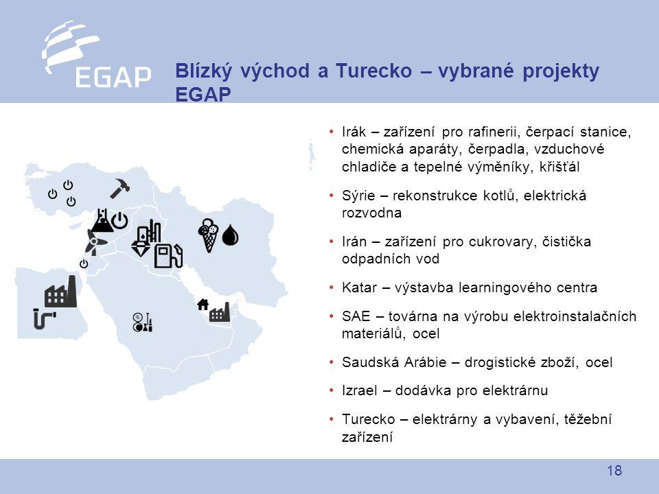 Blízký východ a Turecko – vybrané projekty EGAP