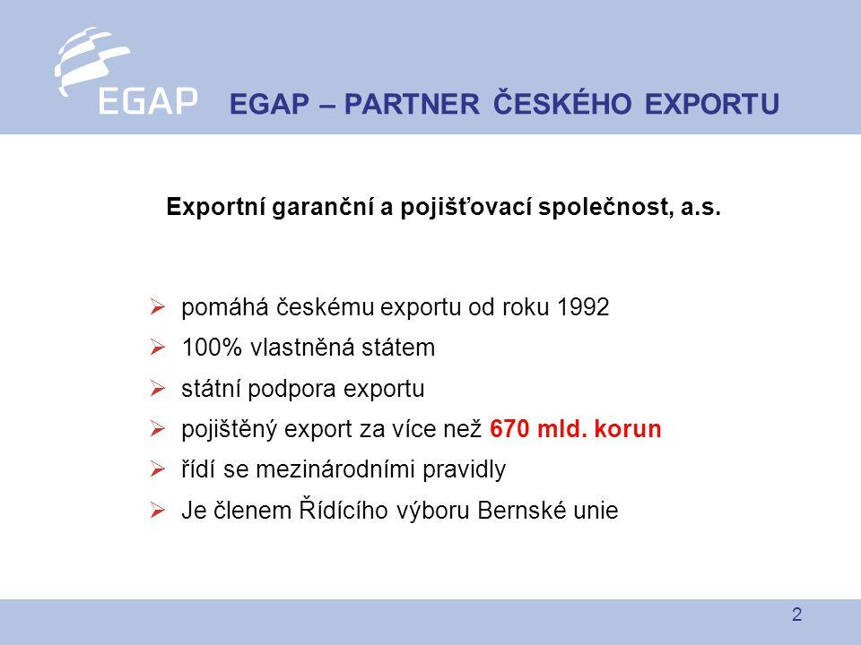 EGAP – PARTNER ČESKÉHO EXPORTU