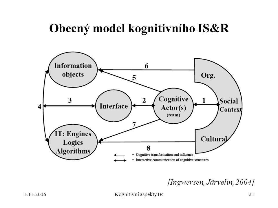 Obecný model kognitivního IS&R