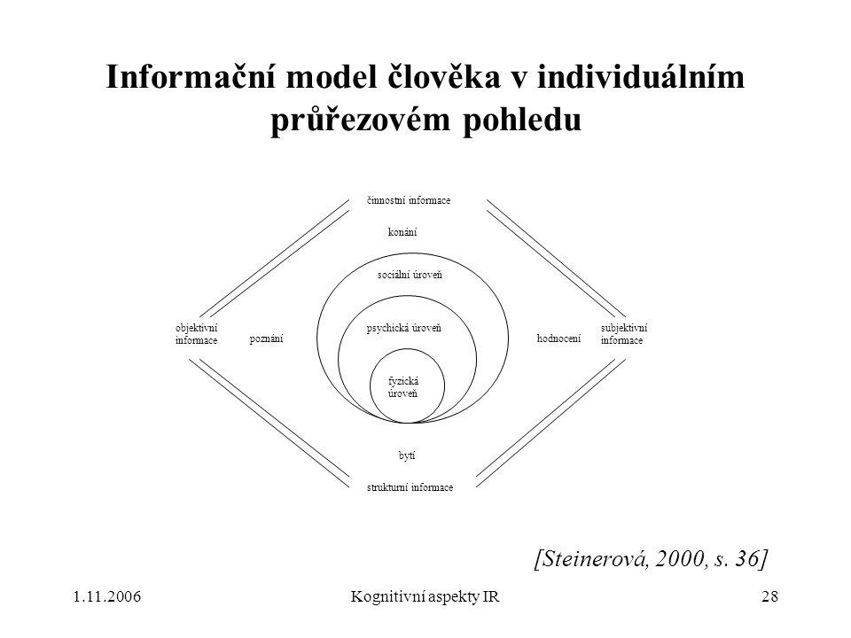 Informační model člověka v individuálním průřezovém pohledu